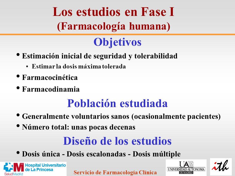 Los estudios en Fase I (Farmacología humana)