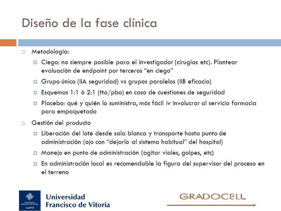 Diseño de la fase clínica