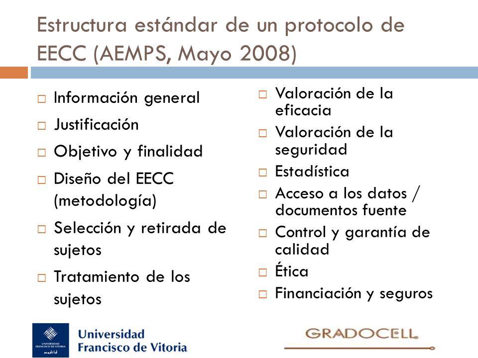 Estructura estándar de un protocolo de EECC (AEMPS, Mayo 2008)