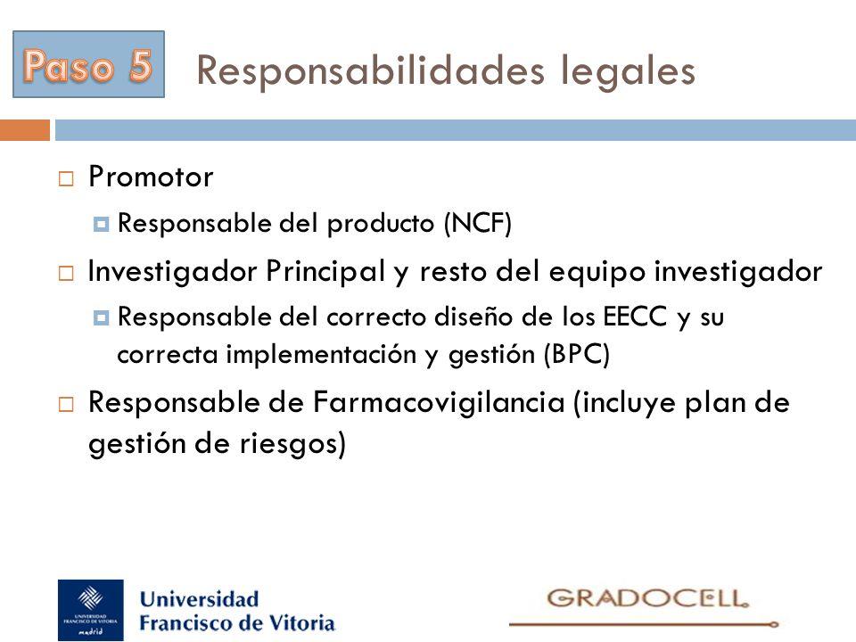 Responsabilidades legales