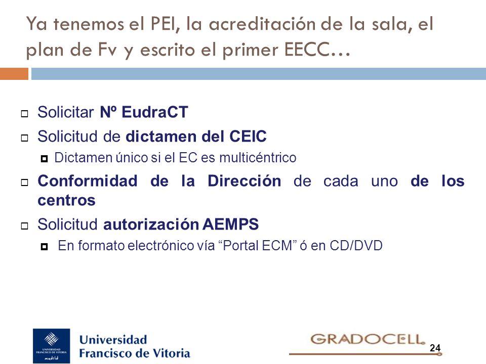 Ya tenemos el PEI, la acreditación de la sala, el plan de Fv y escrito el primer EECC…