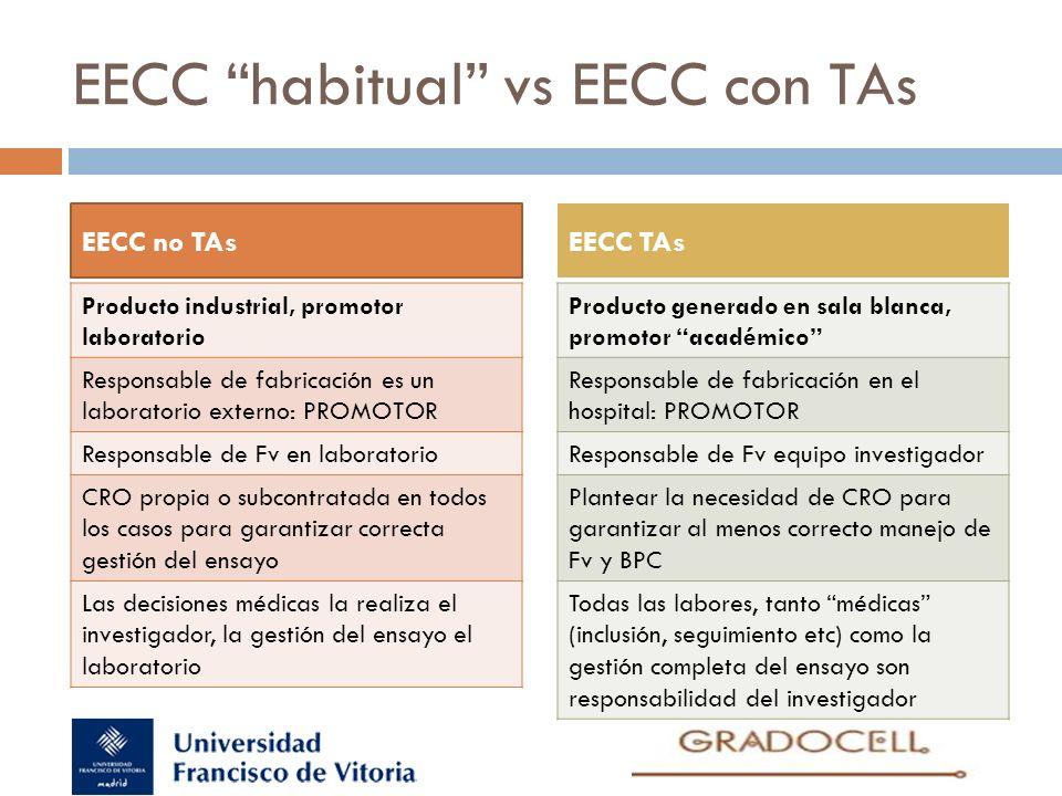 EECC habitual vs EECC con TAs