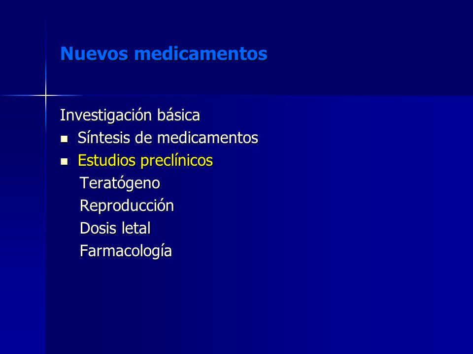 Nuevos medicamentos Investigación básica Síntesis de medicamentos
