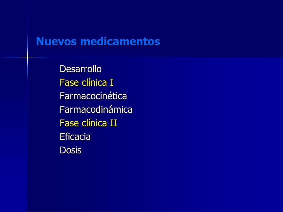 Nuevos medicamentos Desarrollo Fase clínica I Farmacocinética