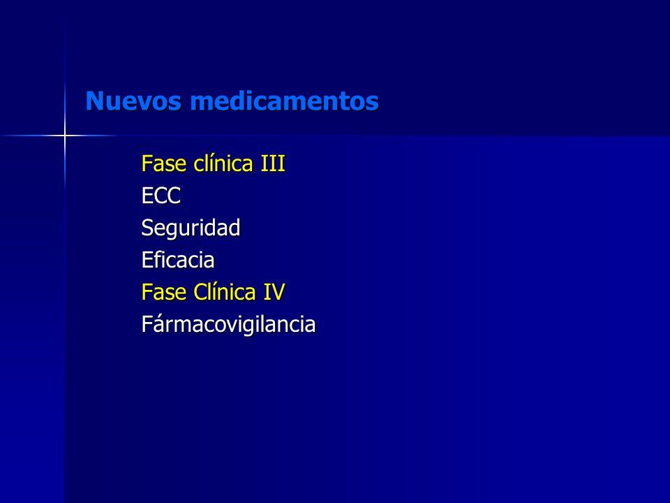 Nuevos medicamentos Fase clínica III ECC Seguridad Eficacia