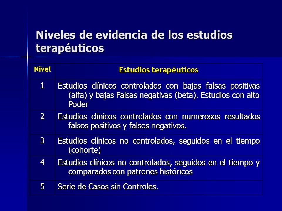 Niveles de evidencia de los estudios terapéuticos