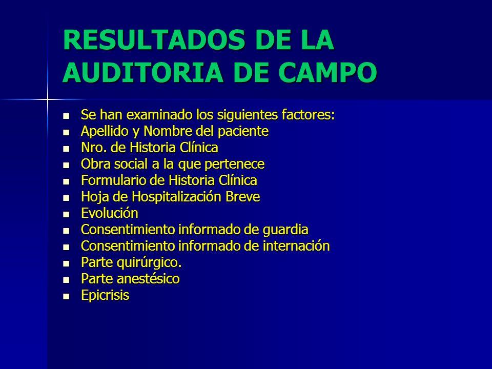 RESULTADOS DE LA AUDITORIA DE CAMPO