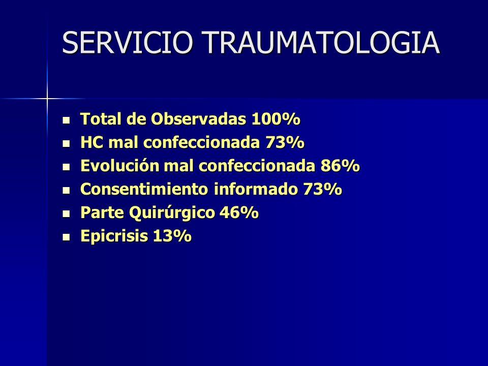 SERVICIO TRAUMATOLOGIA