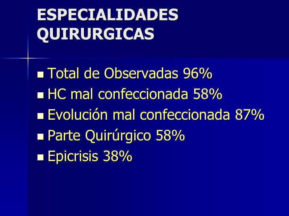 ESPECIALIDADES QUIRURGICAS