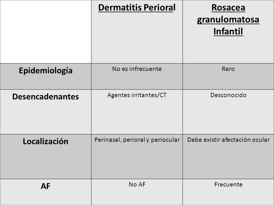 Rosacea granulomatosa Infantil