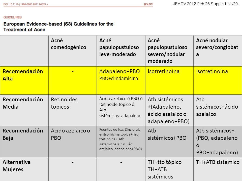 Atb sistémicos +(Adapaleno, ácido azelaico o adapaleno+PBO)