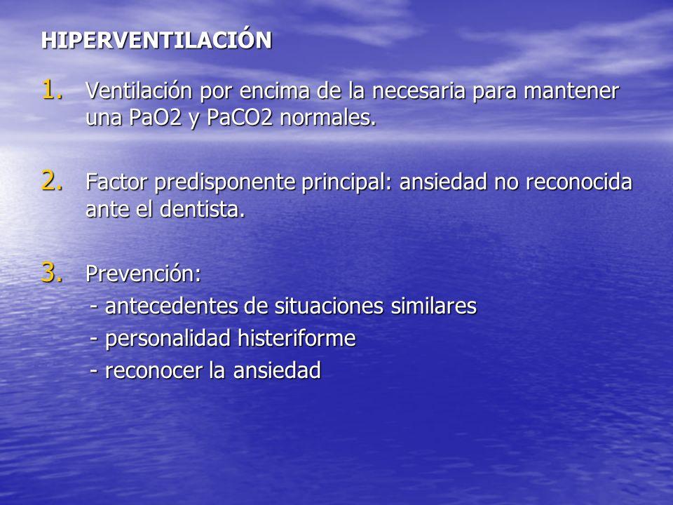 HIPERVENTILACIÓN Ventilación por encima de la necesaria para mantener una PaO2 y PaCO2 normales.