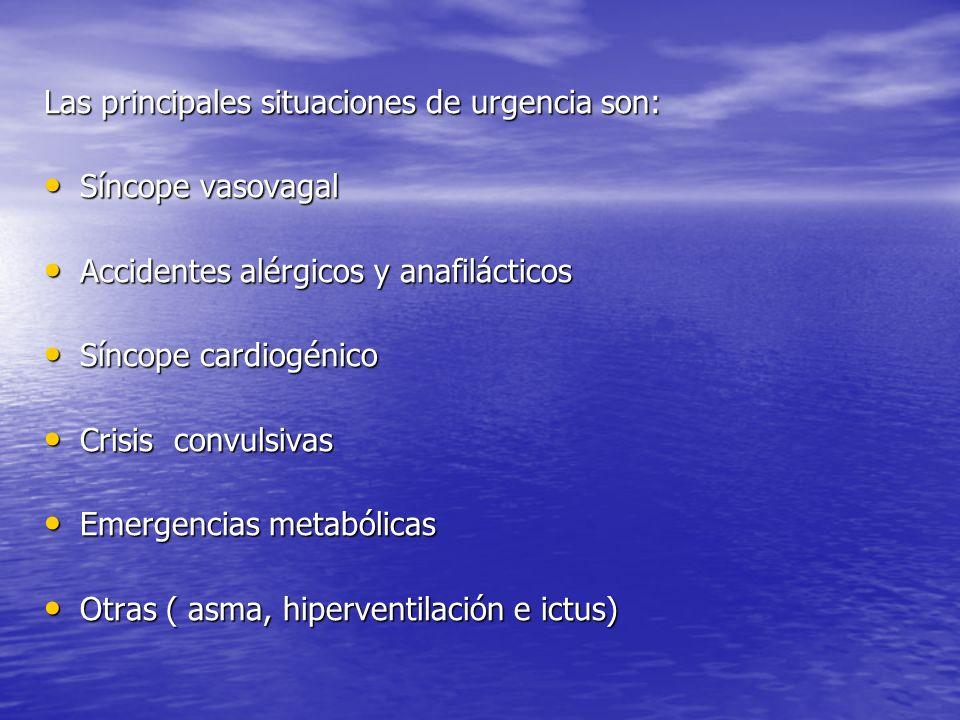 Las principales situaciones de urgencia son: