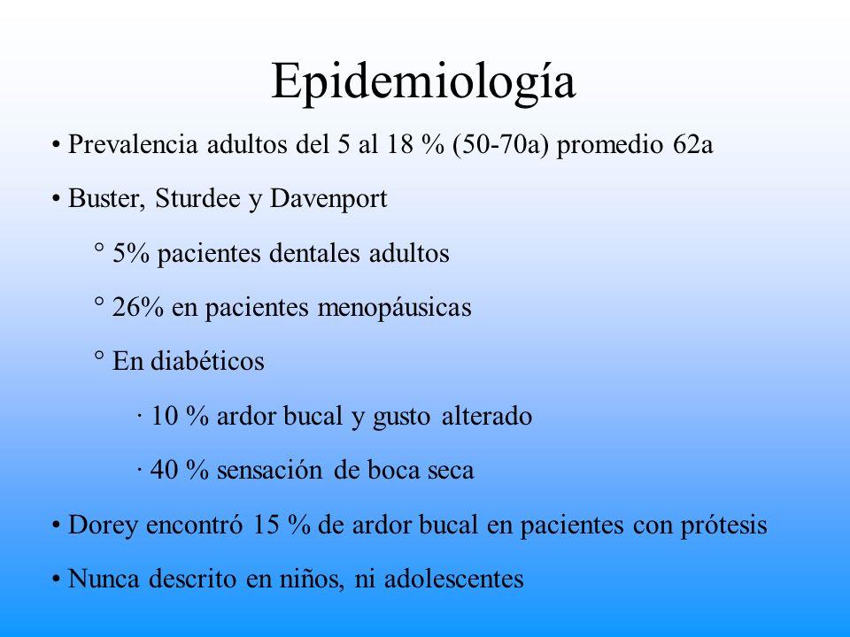 Epidemiología Prevalencia adultos del 5 al 18 % (50-70a) promedio 62a
