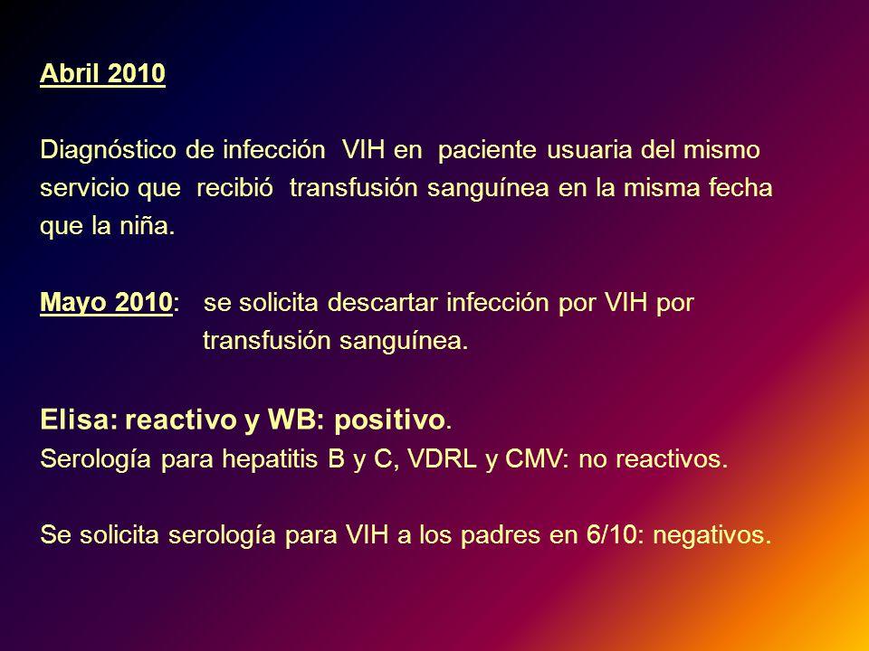 Elisa: reactivo y WB: positivo.
