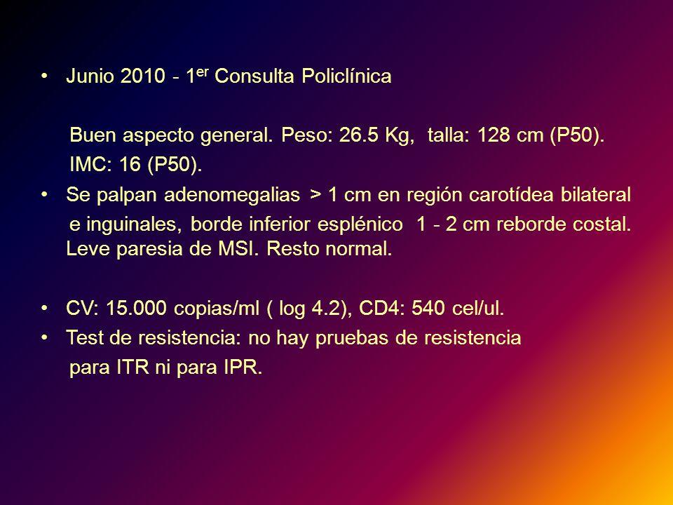 Junio 2010 - 1er Consulta Policlínica