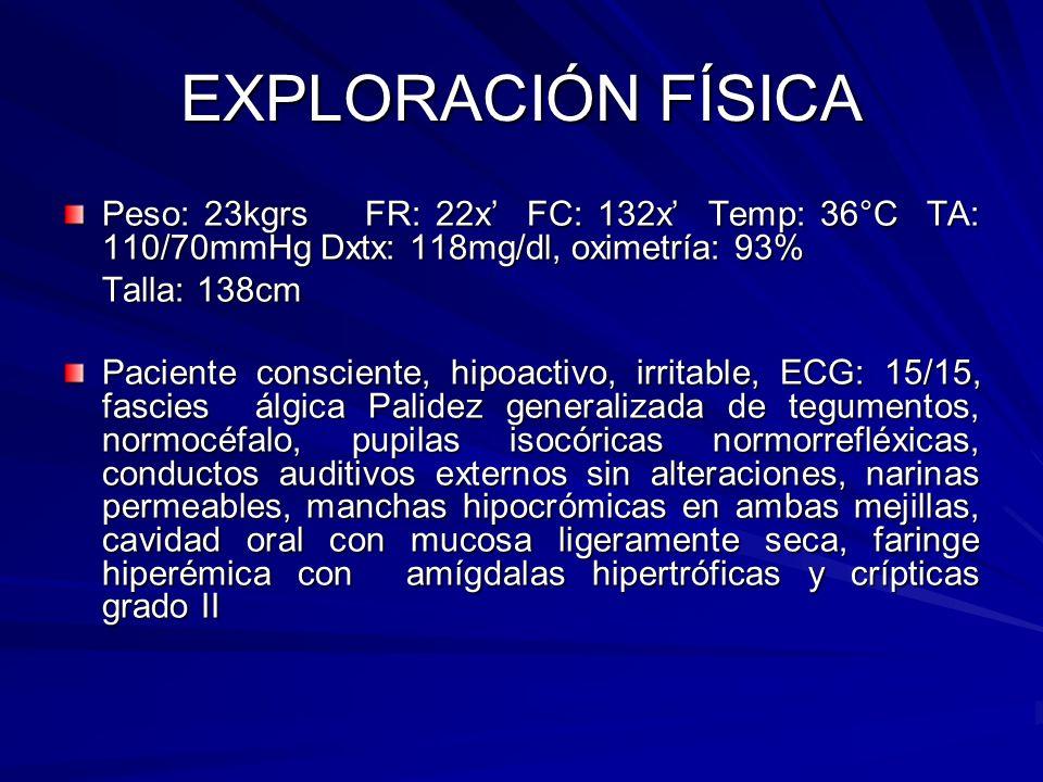 EXPLORACIÓN FÍSICA Peso: 23kgrs FR: 22x' FC: 132x' Temp: 36°C TA: 110/70mmHg Dxtx: 118mg/dl, oximetría: 93%