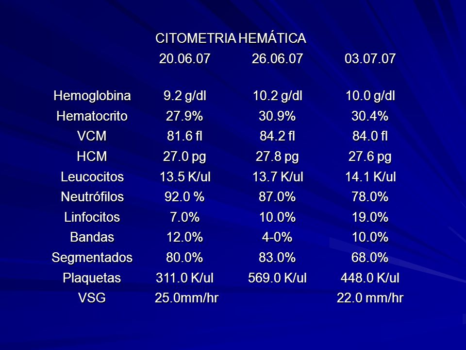 CITOMETRIA HEMÁTICA 20.06.07. 26.06.07. 03.07.07. Hemoglobina. 9.2 g/dl. 10.2 g/dl. 10.0 g/dl.
