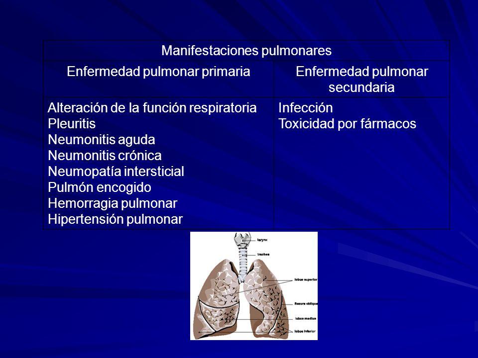 Manifestaciones pulmonares Enfermedad pulmonar primaria