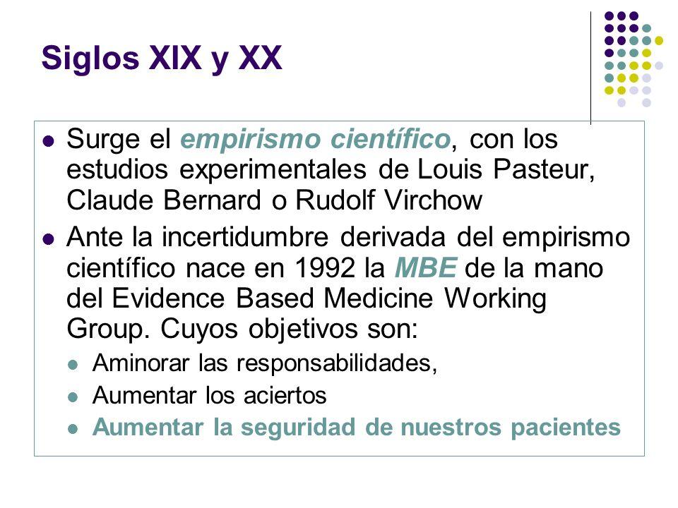 Siglos XIX y XX Surge el empirismo científico, con los estudios experimentales de Louis Pasteur, Claude Bernard o Rudolf Virchow.