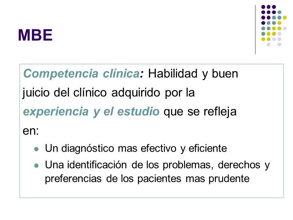 MBE Competencia clínica: Habilidad y buen