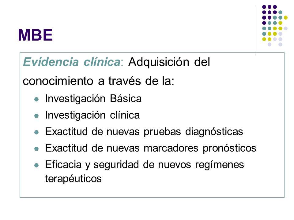 MBE Evidencia clínica: Adquisición del conocimiento a través de la: