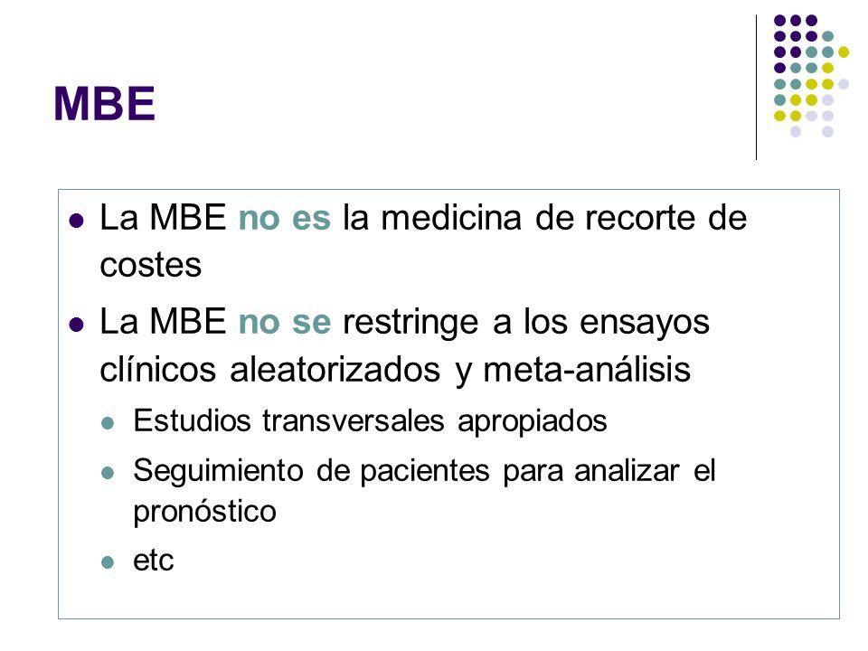 MBE La MBE no es la medicina de recorte de costes
