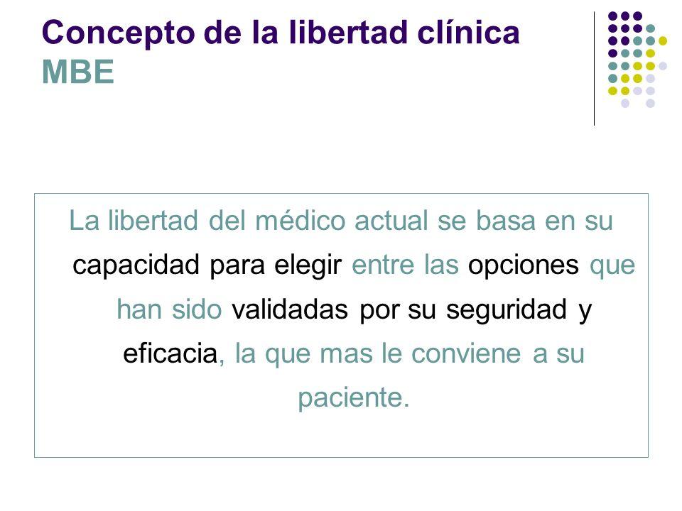 Concepto de la libertad clínica MBE