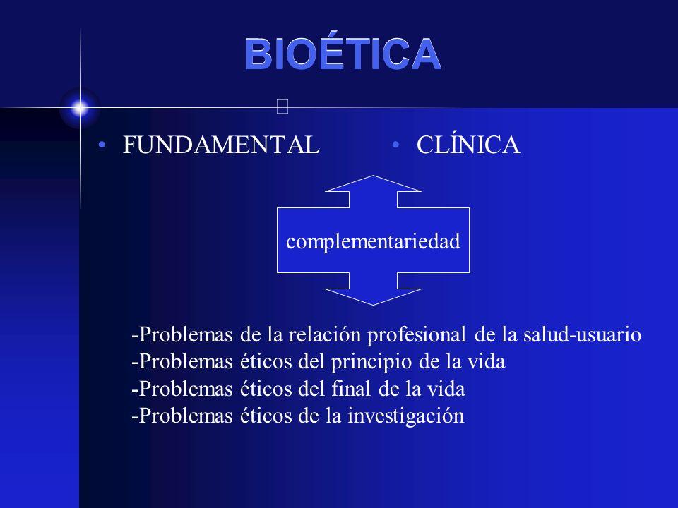 BIOÉTICA FUNDAMENTAL CLÍNICA complementariedad