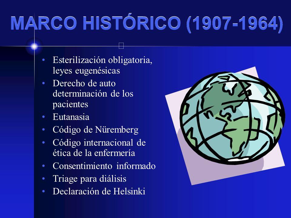 MARCO HISTÓRICO (1907-1964) Esterilización obligatoria, leyes eugenésicas. Derecho de auto determinación de los pacientes.