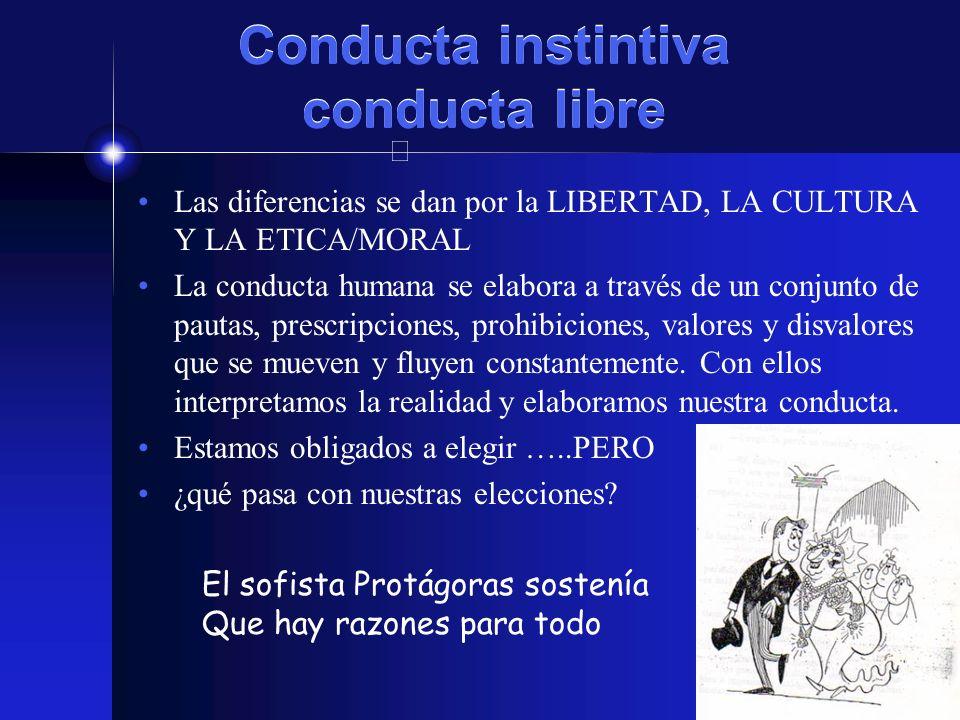 Conducta instintiva conducta libre