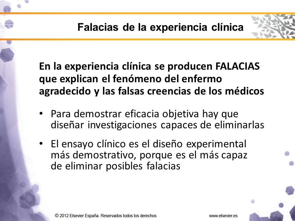 Falacias de la experiencia clínica