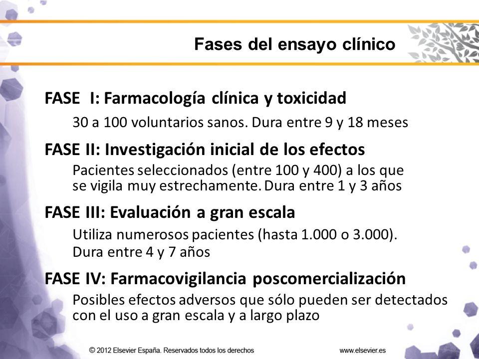 FASE I: Farmacología clínica y toxicidad