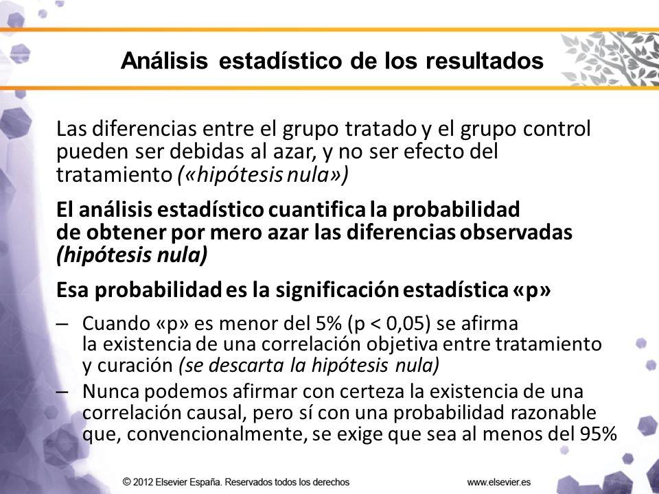 Análisis estadístico de los resultados