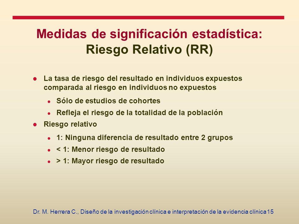 Medidas de significación estadística: Riesgo Relativo (RR)