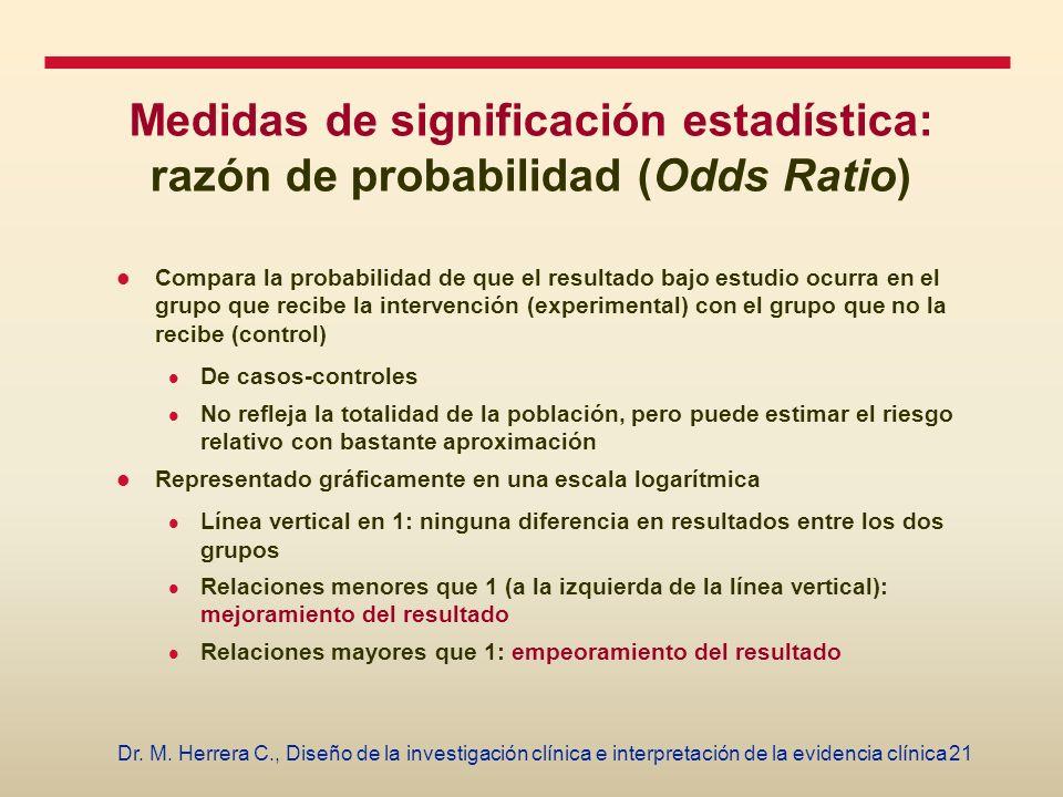 Medidas de significación estadística: razón de probabilidad (Odds Ratio)