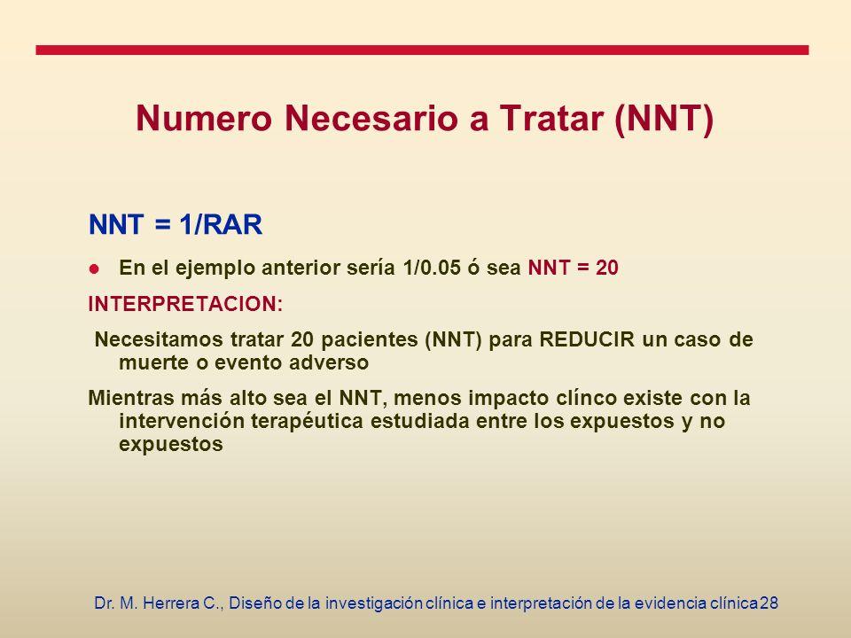 Numero Necesario a Tratar (NNT)