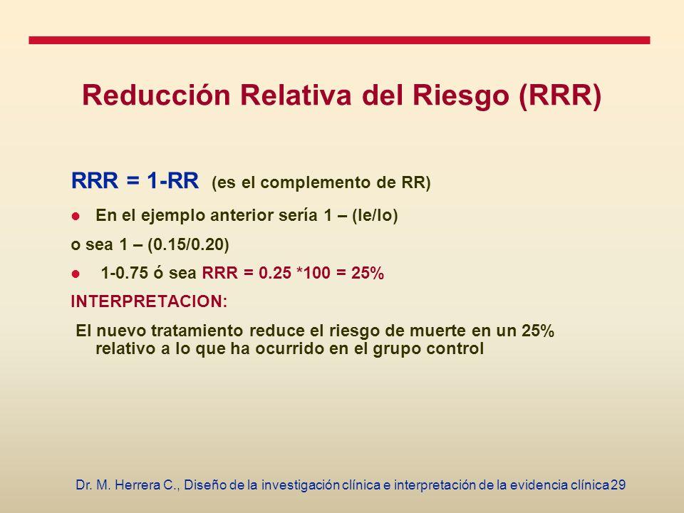 Reducción Relativa del Riesgo (RRR)