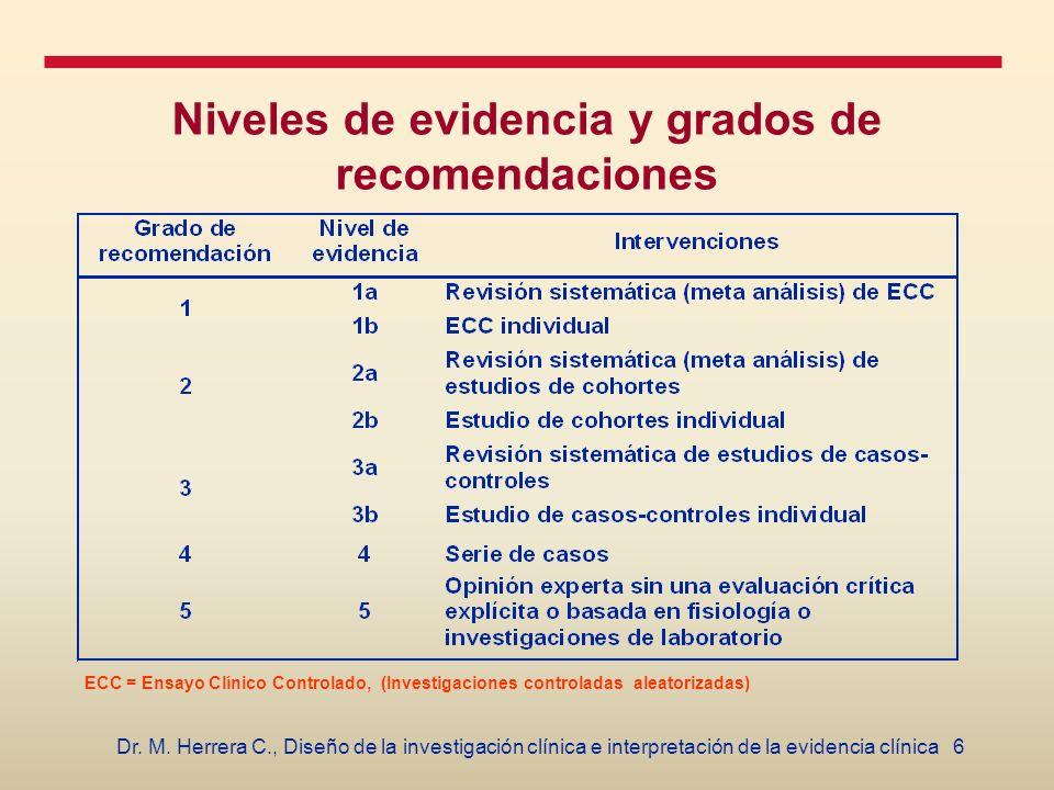 Niveles de evidencia y grados de recomendaciones