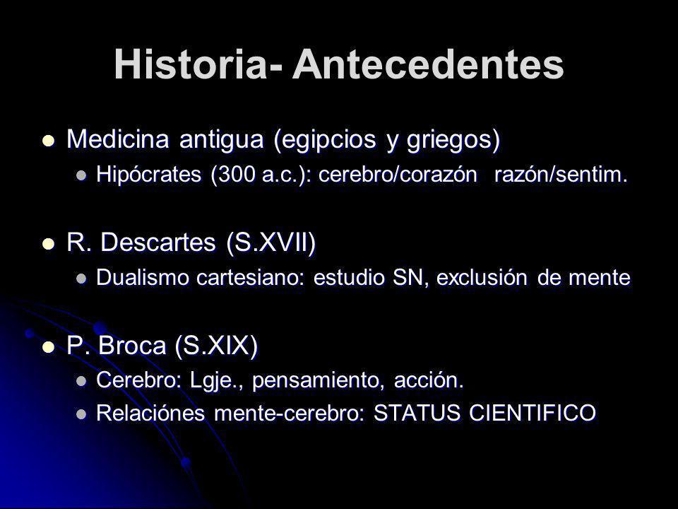 Historia- Antecedentes