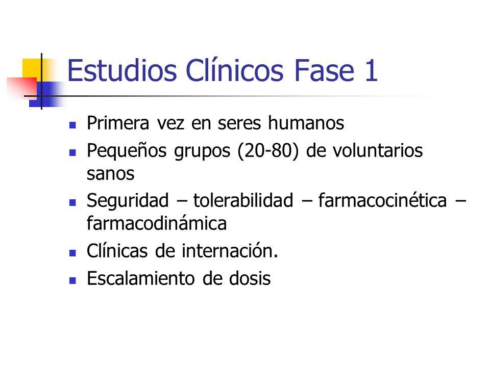 Estudios Clínicos Fase 1