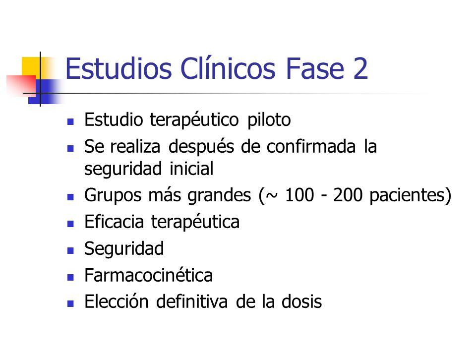 Estudios Clínicos Fase 2