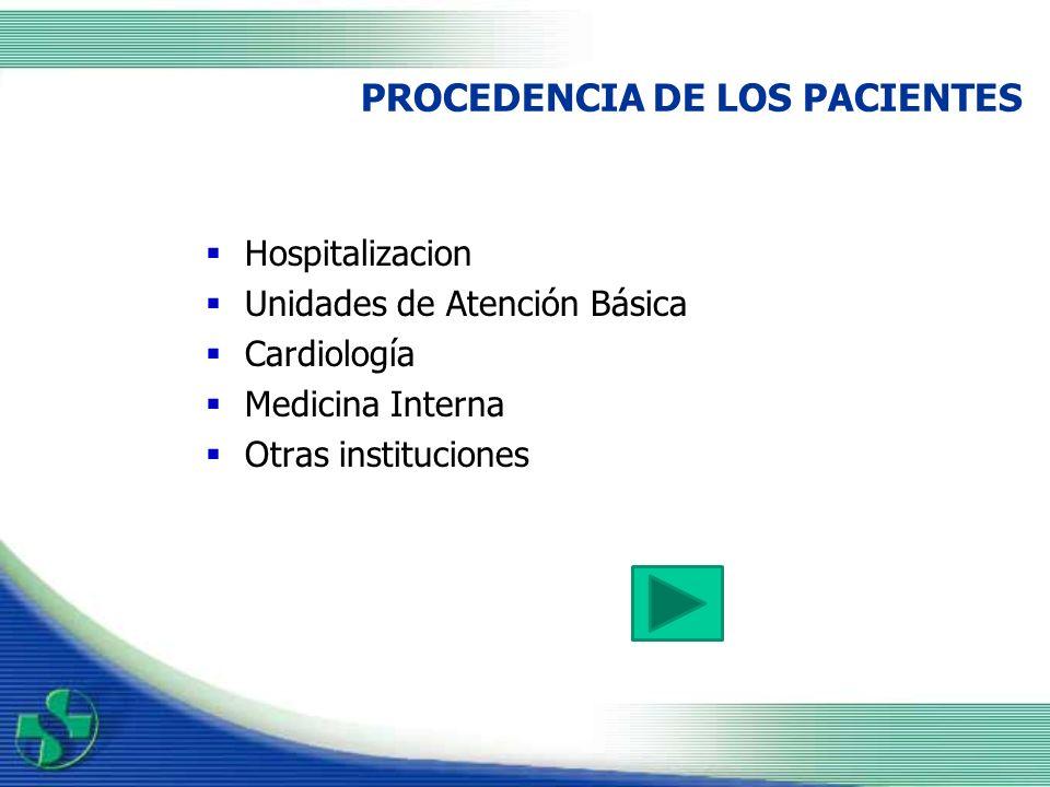 PROCEDENCIA DE LOS PACIENTES