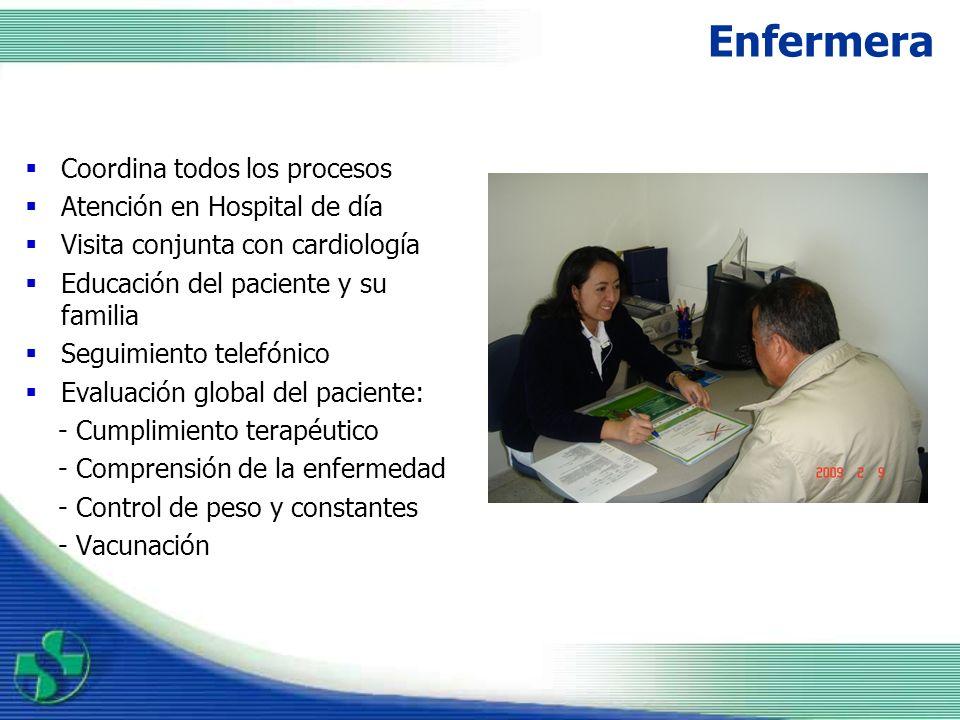 Enfermera Coordina todos los procesos Atención en Hospital de día