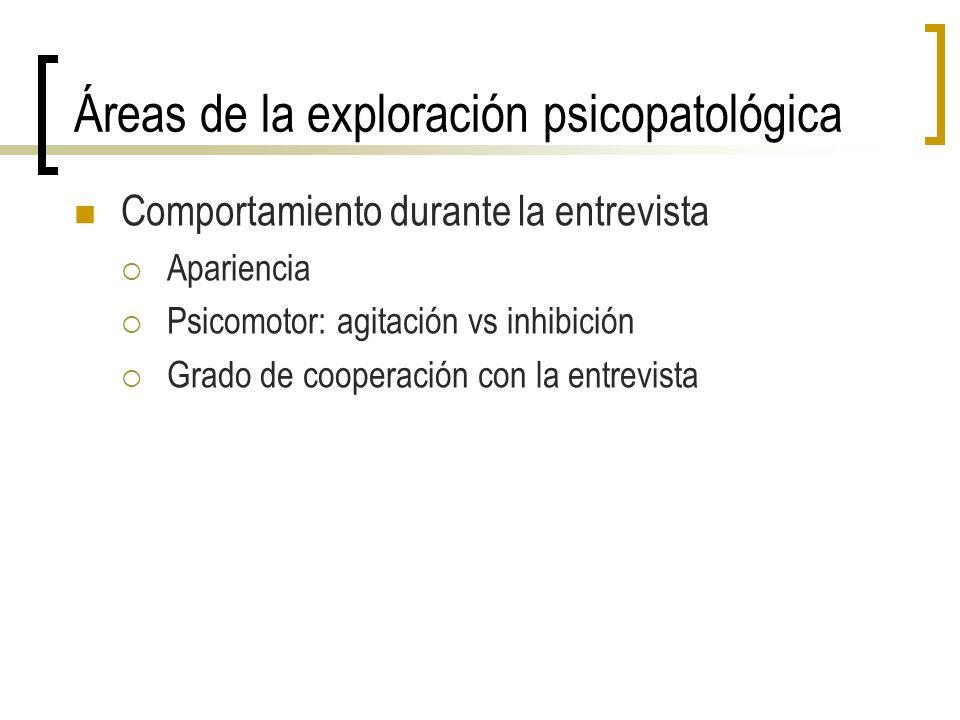 Áreas de la exploración psicopatológica