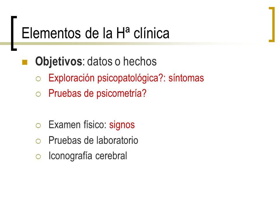 Elementos de la Hª clínica