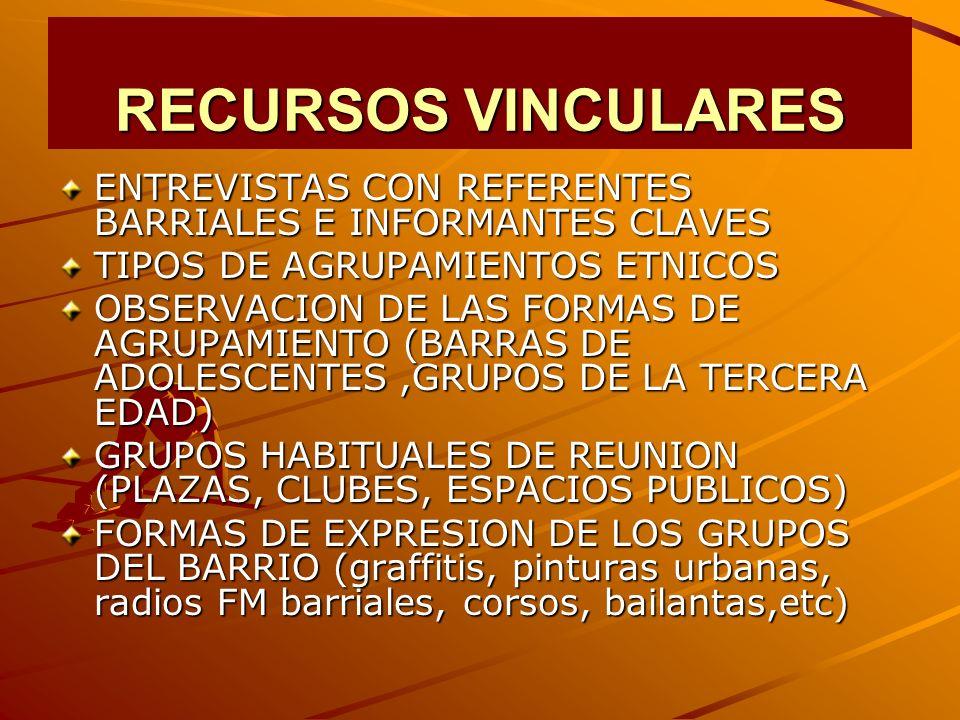 RECURSOS VINCULARES ENTREVISTAS CON REFERENTES BARRIALES E INFORMANTES CLAVES. TIPOS DE AGRUPAMIENTOS ETNICOS.