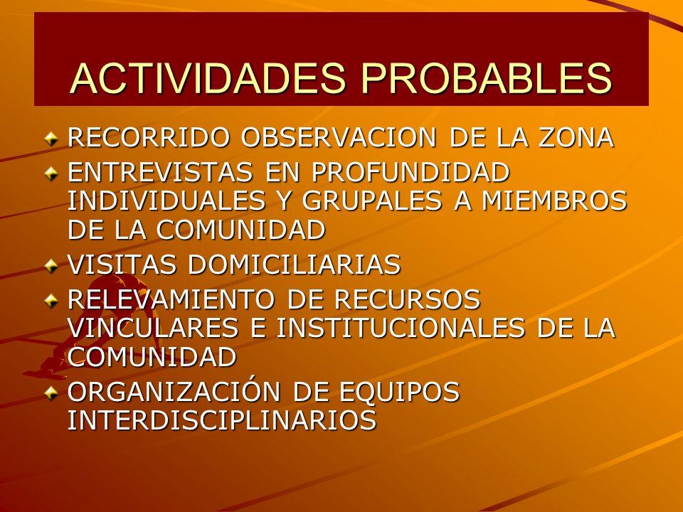 ACTIVIDADES PROBABLES