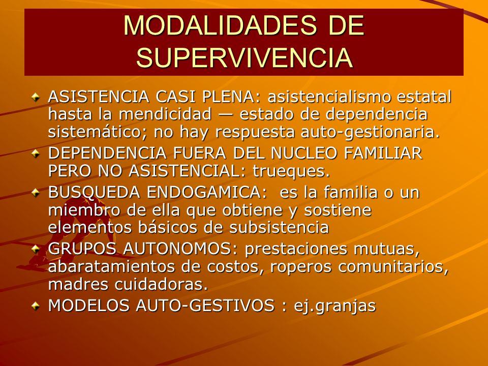 MODALIDADES DE SUPERVIVENCIA