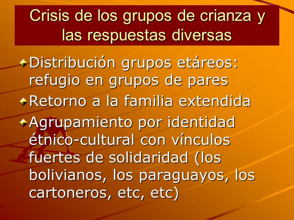 Crisis de los grupos de crianza y las respuestas diversas